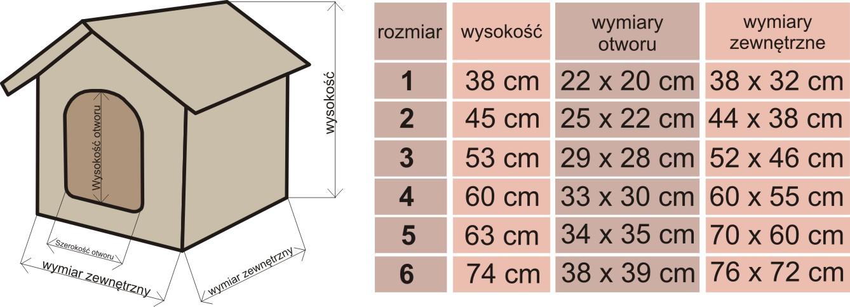 Dokąłdne wymiary domków Hobbydog