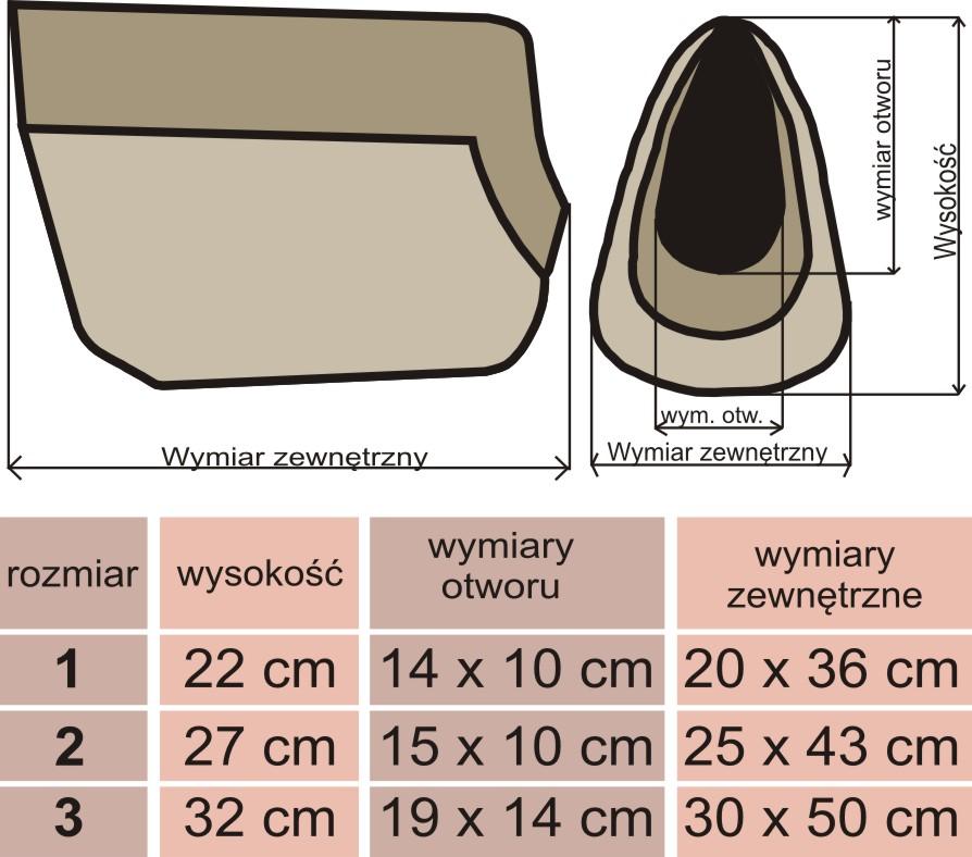 Wymiary toreb